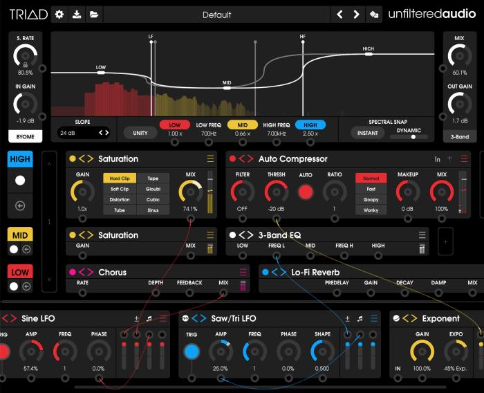 Unfiltered Audio 发布模块引擎的多频段处理插件 Triad
