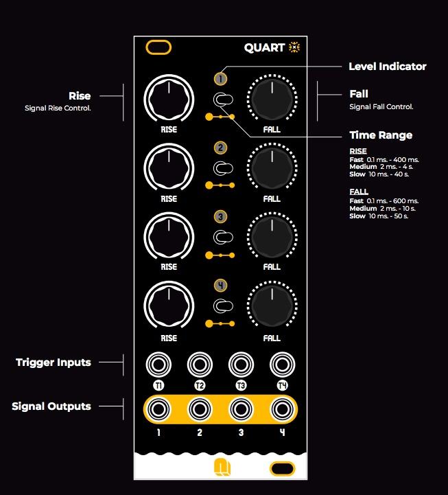 NANO modules - Quart