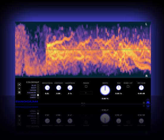 BlueLab - Panogram