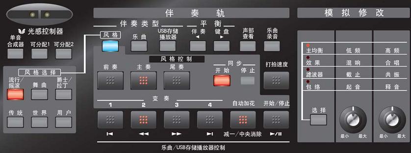 论坛交流 69 键盘与设备 69 ◇roland编曲键盘及合成器论坛图片