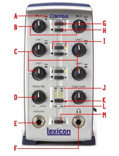 j:电平指示灯 用于显示1-2或3-4端口的输入电平.