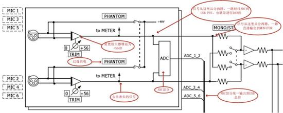 mic接口电路设计