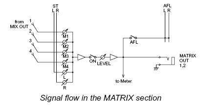 调音台基础知识和应用『3』——立体声输出