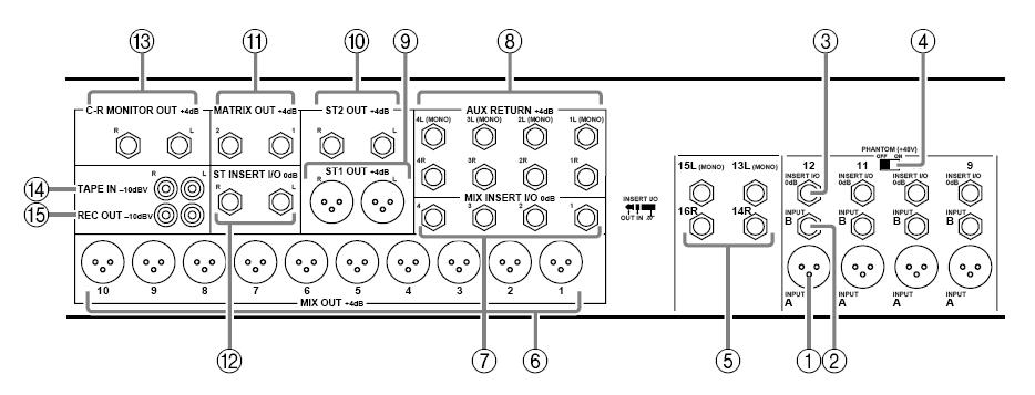 调音台上的输入输出,主要分为平衡的连接和不平衡