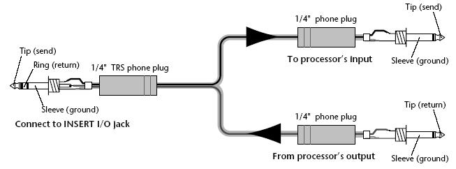 insert插口是调音台使用插入效果器的最好方式